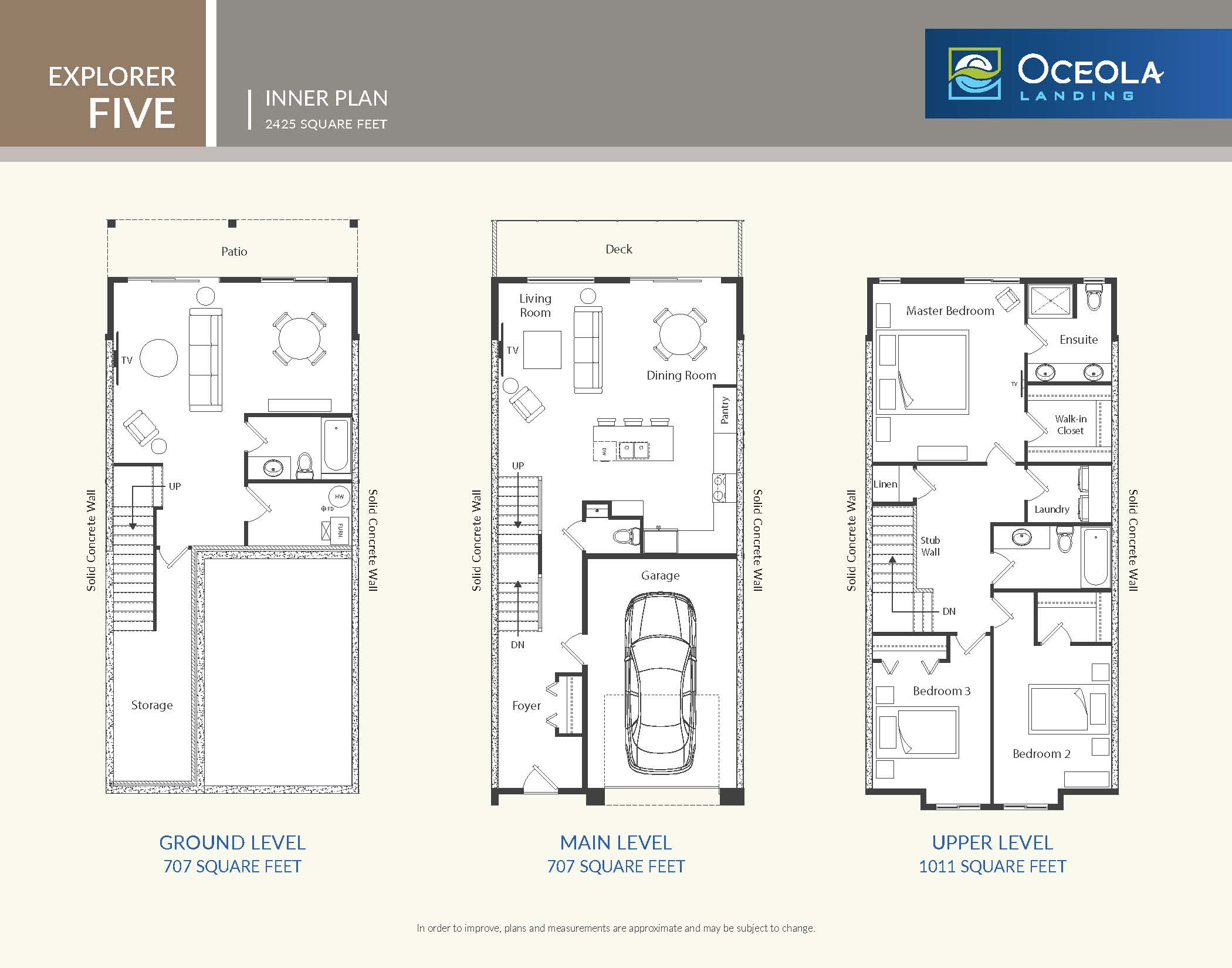 3 bedroom townhomes in Lake Country, BC